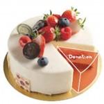 l_cake_chart01-1